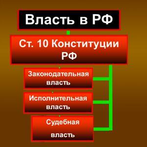 Органы власти Новгорода
