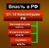 Органы власти в Новгороде